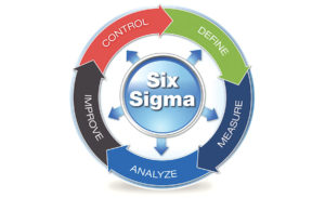 6Sigma - DMAIC
