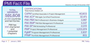 Certificazioni PMI