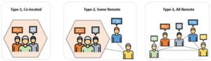 Tipologie di Team Agile