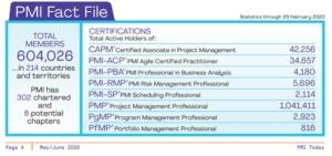 Numeri PMI 8-2020