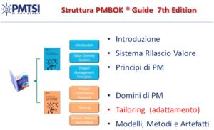 struttura PMBOK 7^ Edizione